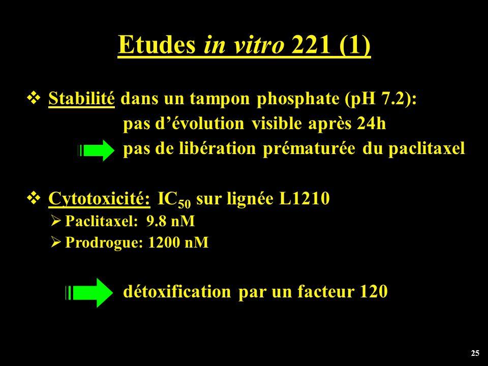 Etudes in vitro 221 (1) Stabilité dans un tampon phosphate (pH 7.2):