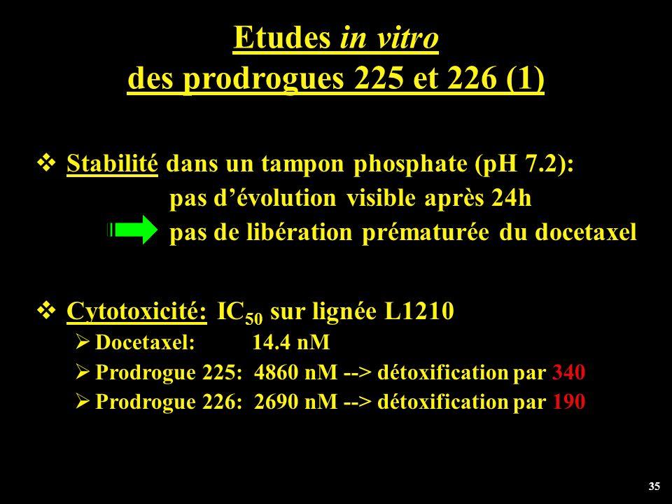 Etudes in vitro des prodrogues 225 et 226 (1)