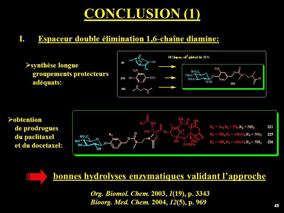 CONCLUSION (1) bonnes hydrolyses enzymatiques validant l'approche