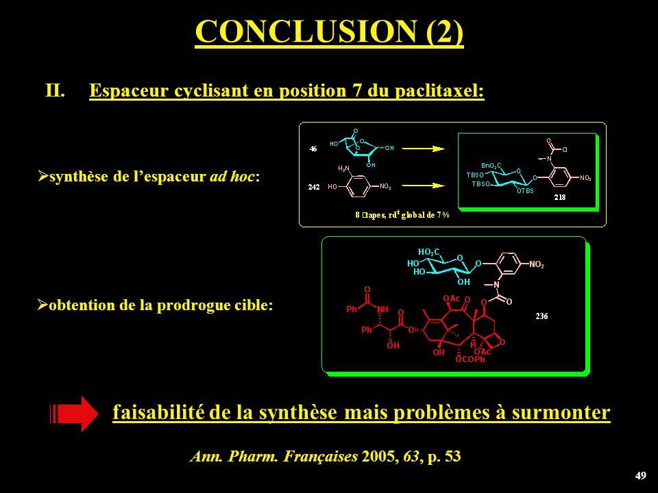 CONCLUSION (2) faisabilité de la synthèse mais problèmes à surmonter
