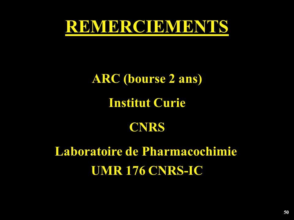 Laboratoire de Pharmacochimie