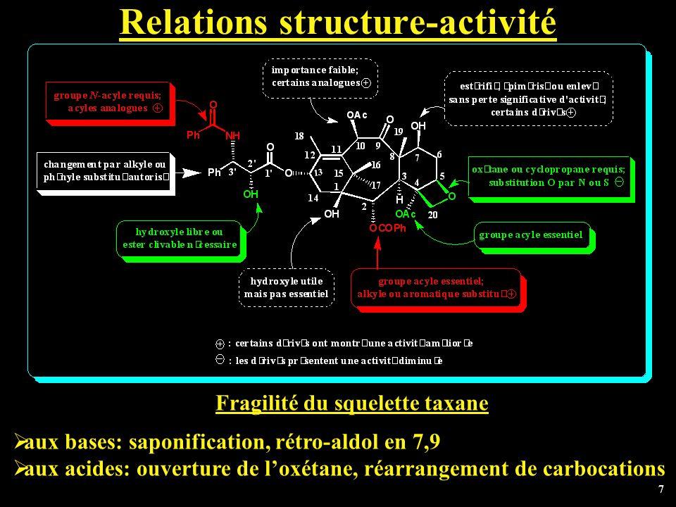 Relations structure-activité