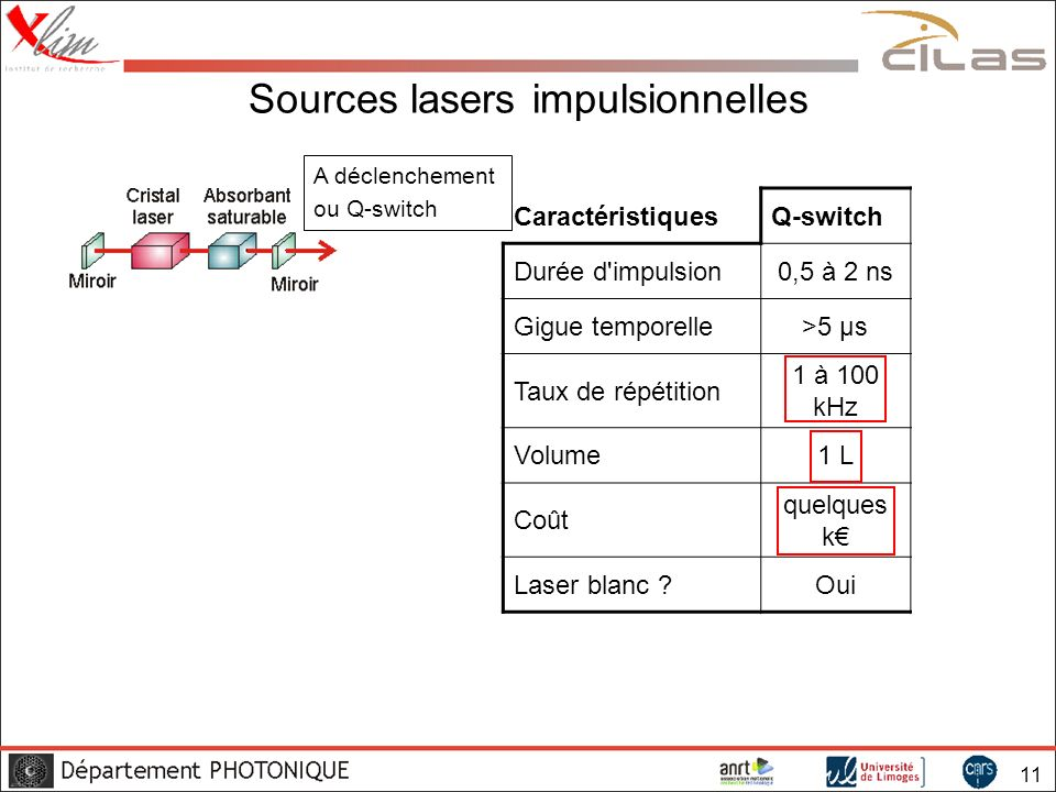 Sources lasers impulsionnelles