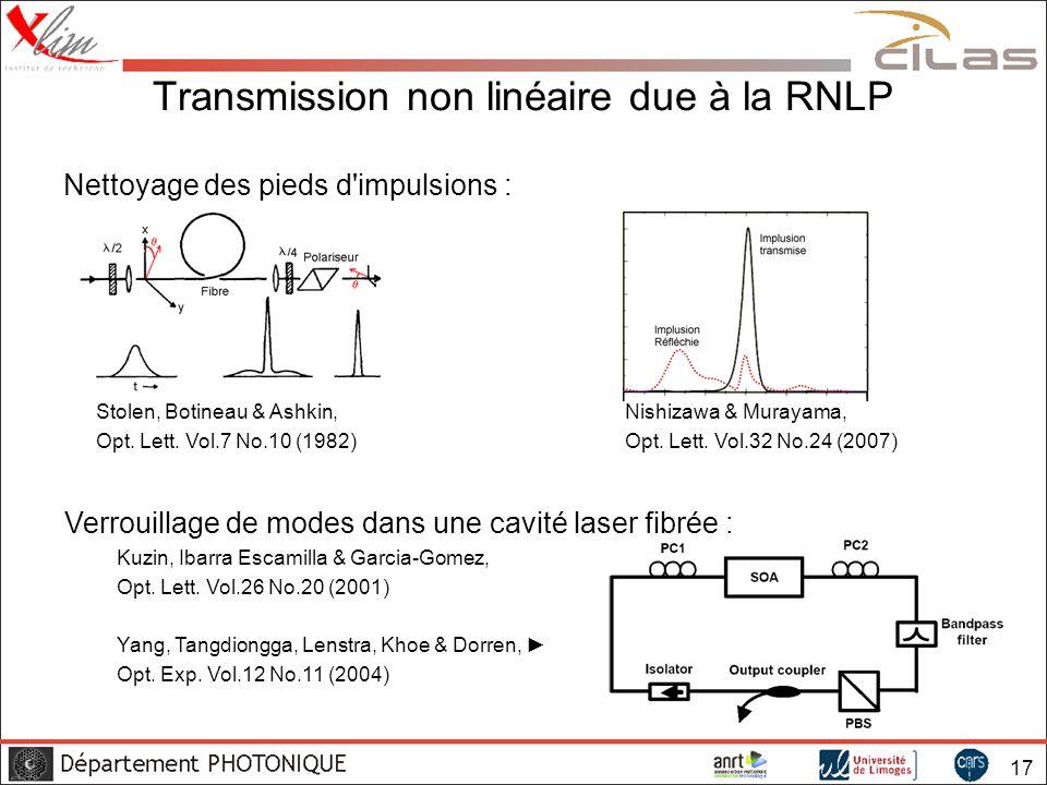 Transmission non linéaire due à la RNLP