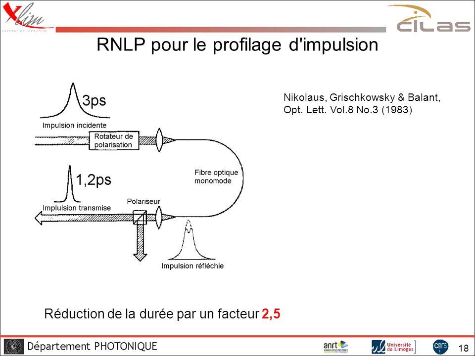 RNLP pour le profilage d impulsion