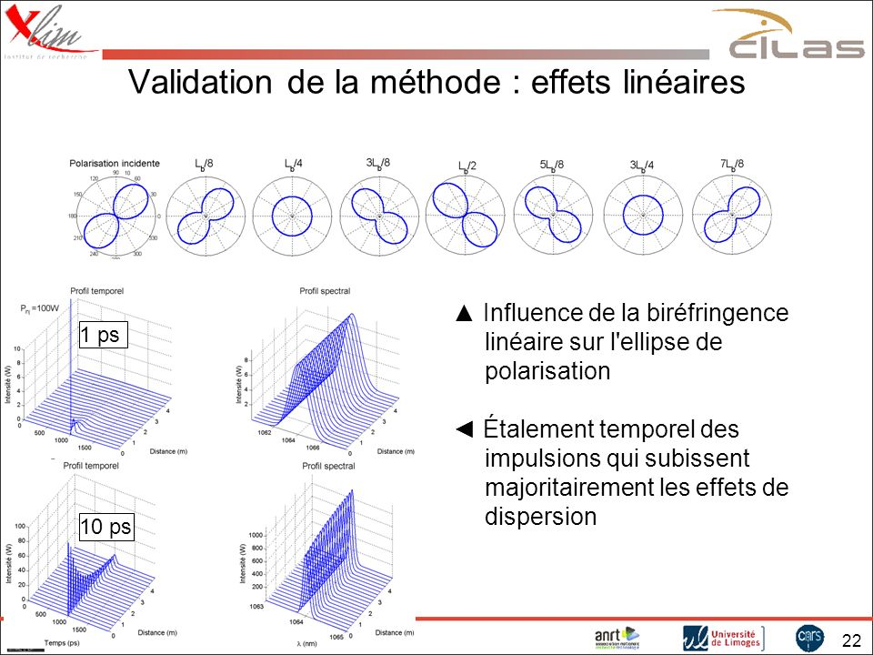 Validation de la méthode : effets linéaires