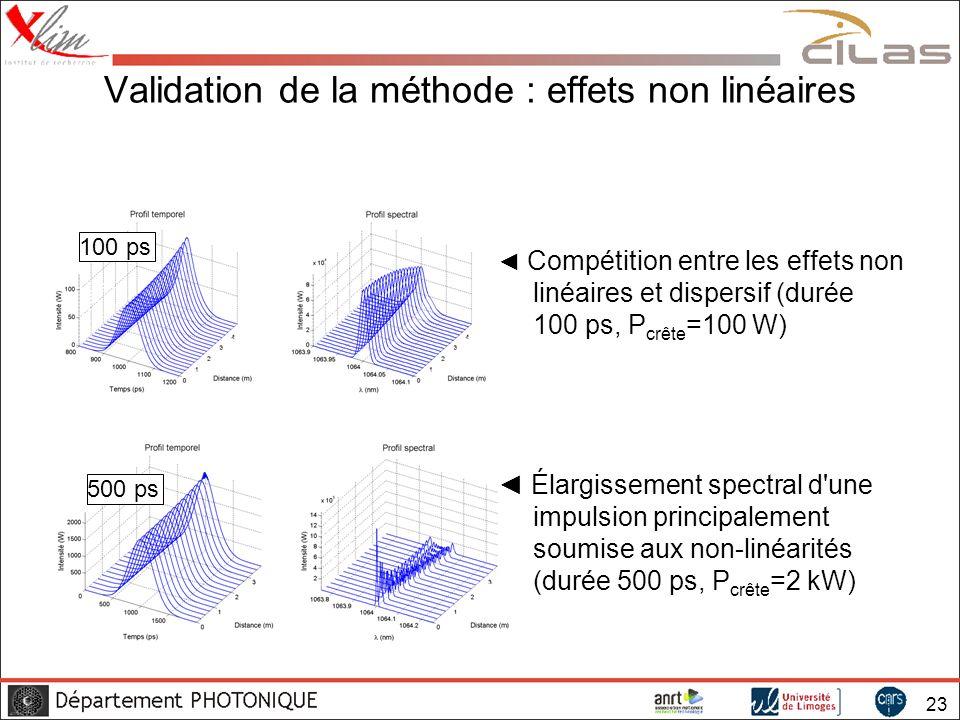 Validation de la méthode : effets non linéaires
