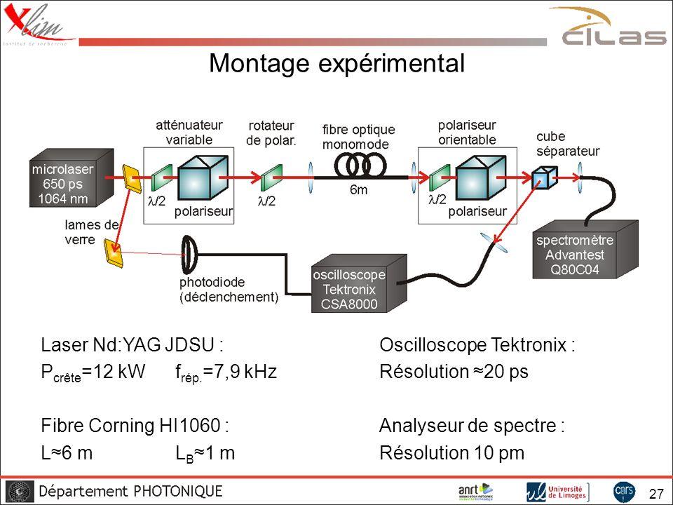 Montage expérimental Laser Nd:YAG JDSU : Pcrête=12 kW frép.=7,9 kHz