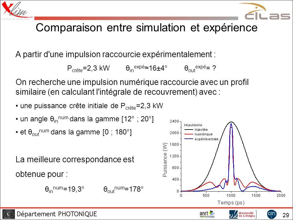 Comparaison entre simulation et expérience