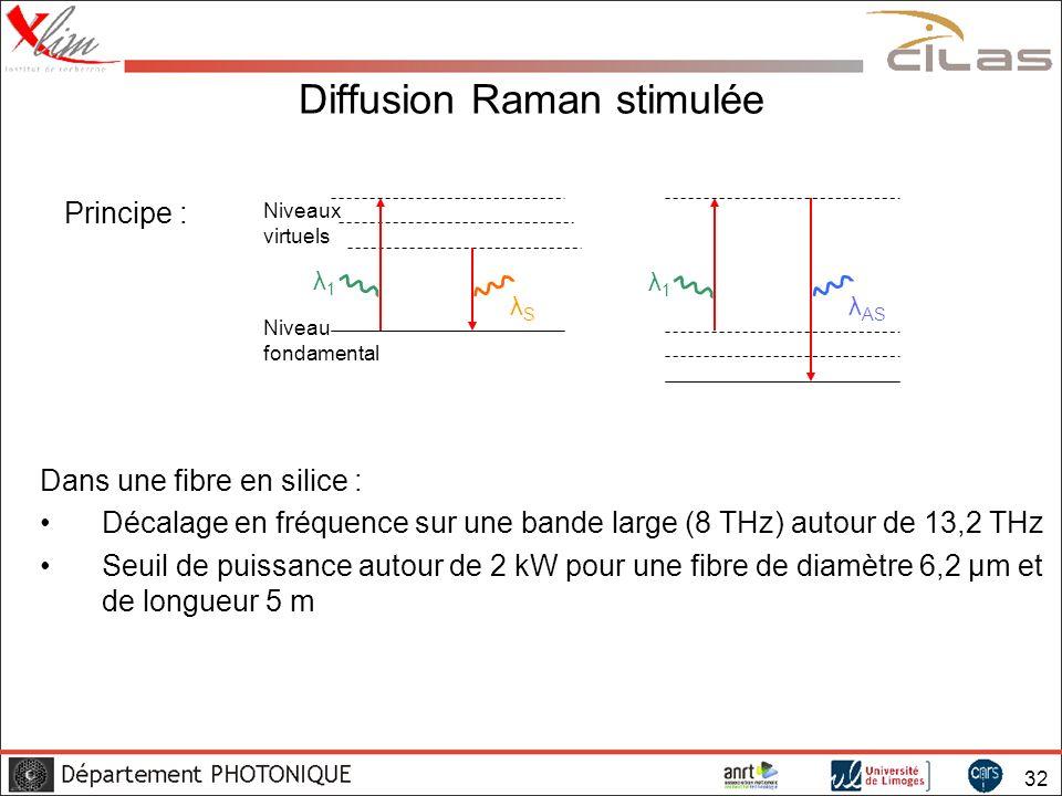 Diffusion Raman stimulée