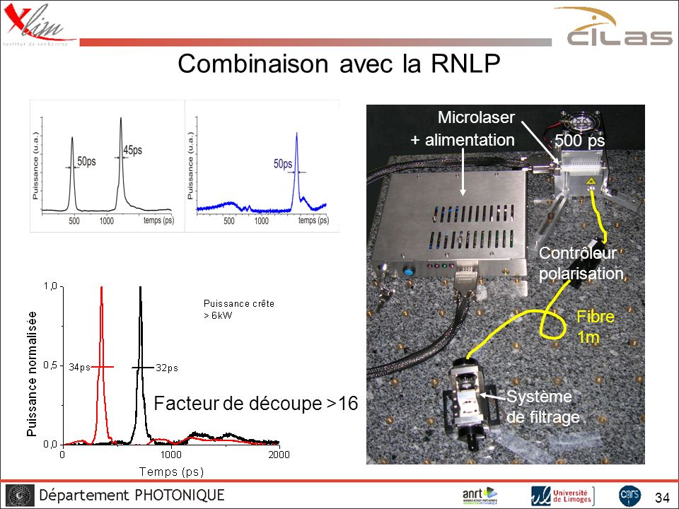 Combinaison avec la RNLP