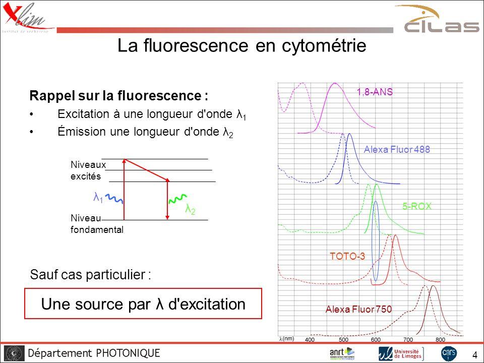 La fluorescence en cytométrie