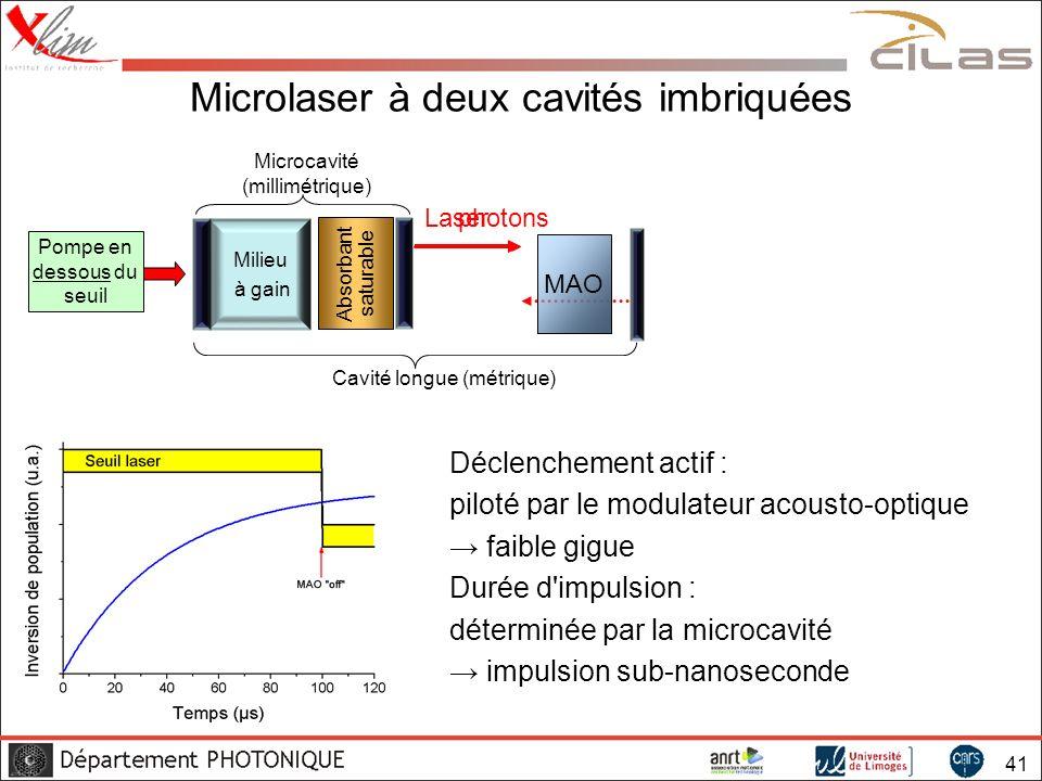 Microlaser à deux cavités imbriquées