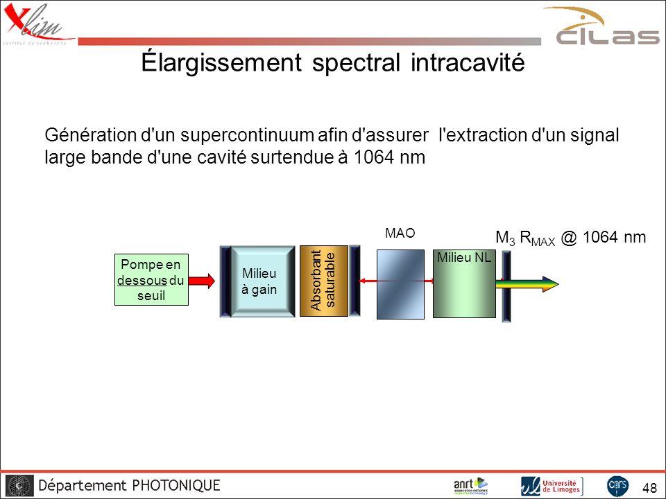 Élargissement spectral intracavité