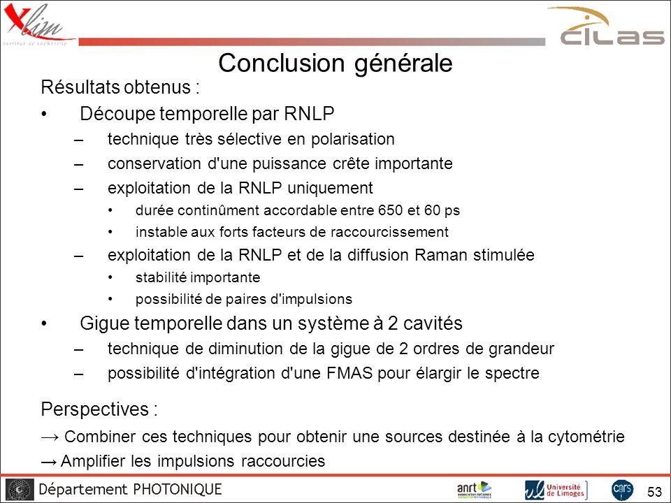 Conclusion générale Résultats obtenus : Découpe temporelle par RNLP