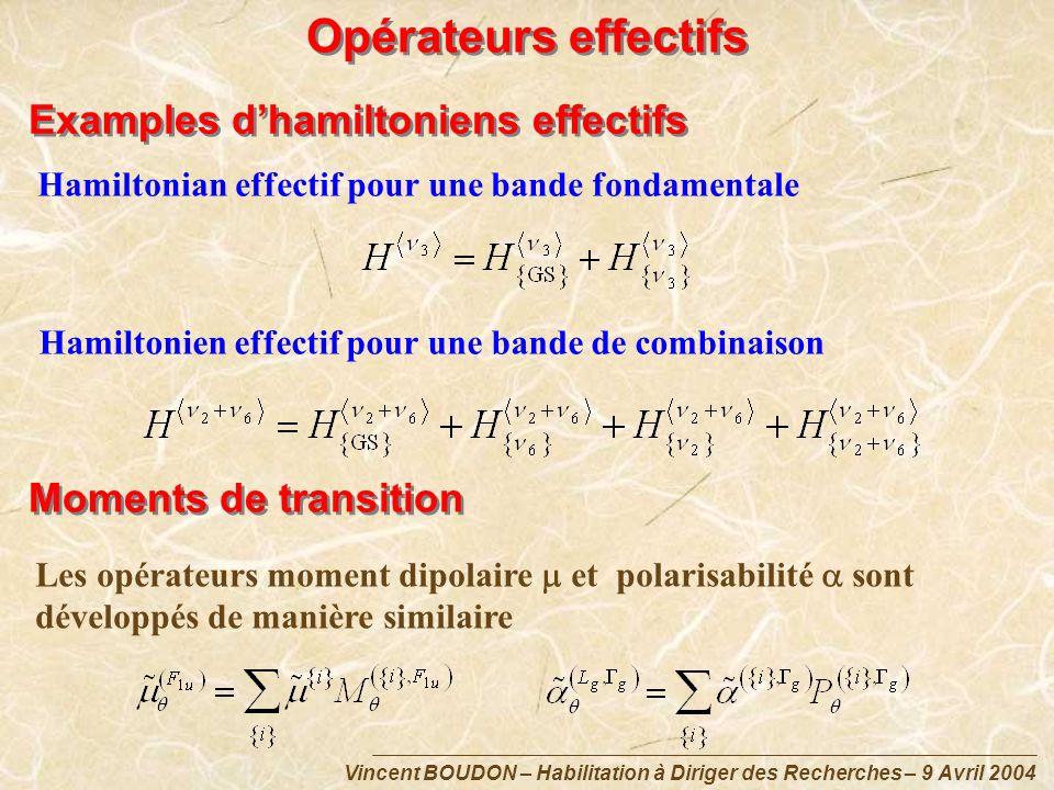 Opérateurs effectifs Examples d'hamiltoniens effectifs