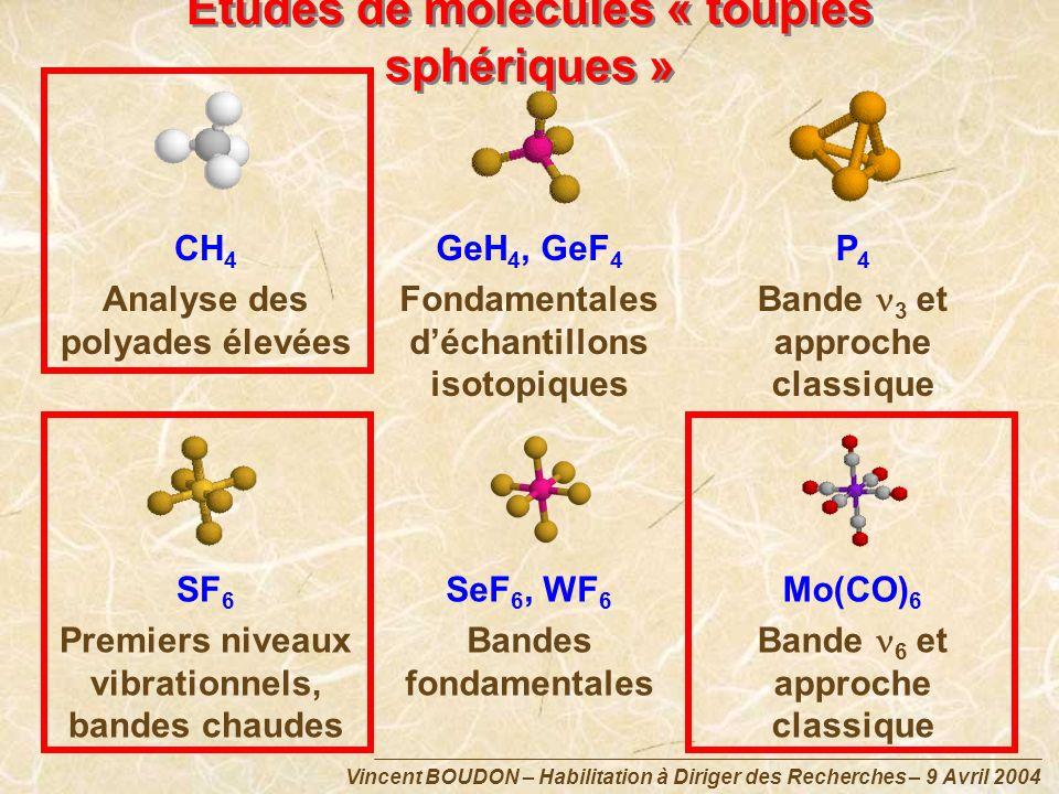 Etudes de molécules « toupies sphériques »