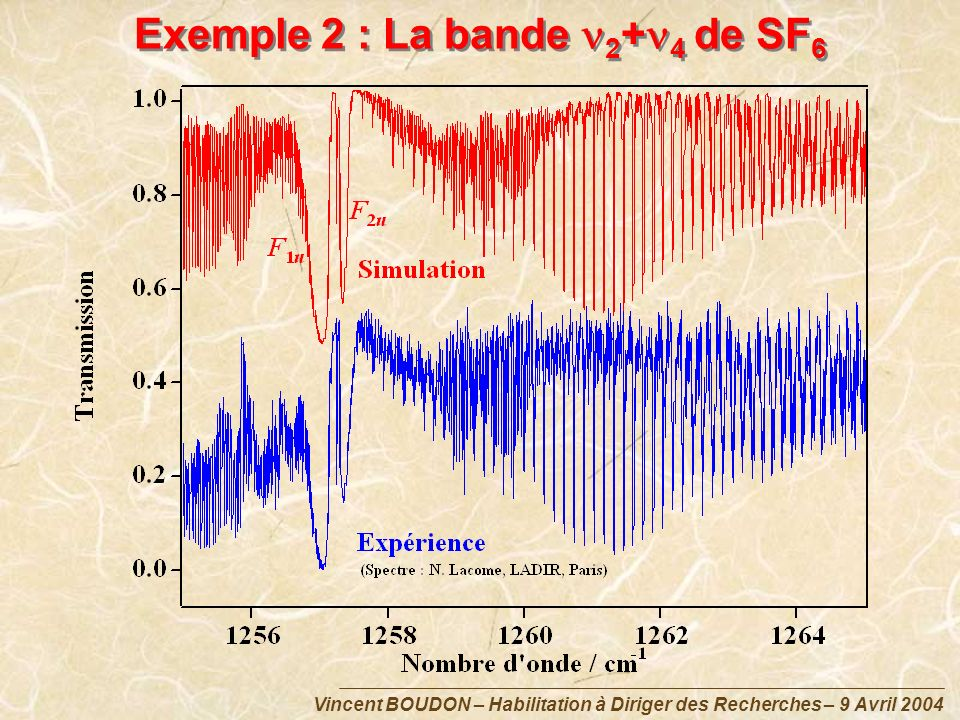 Exemple 2 : La bande n2+n4 de SF6