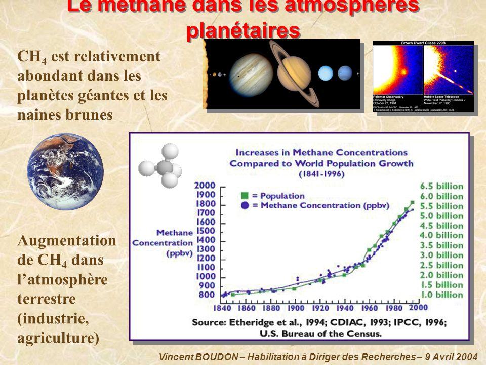 Le méthane dans les atmosphères planétaires