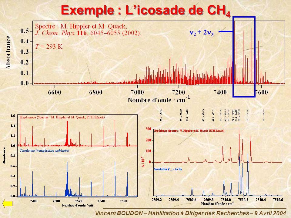 Exemple : L'icosade de CH4