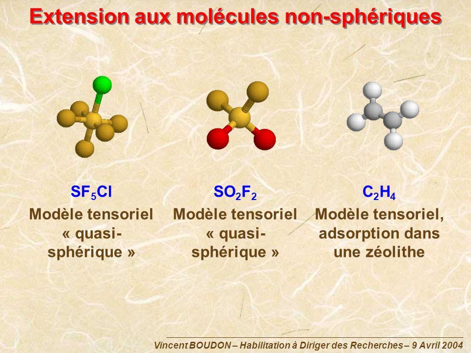 Extension aux molécules non-sphériques