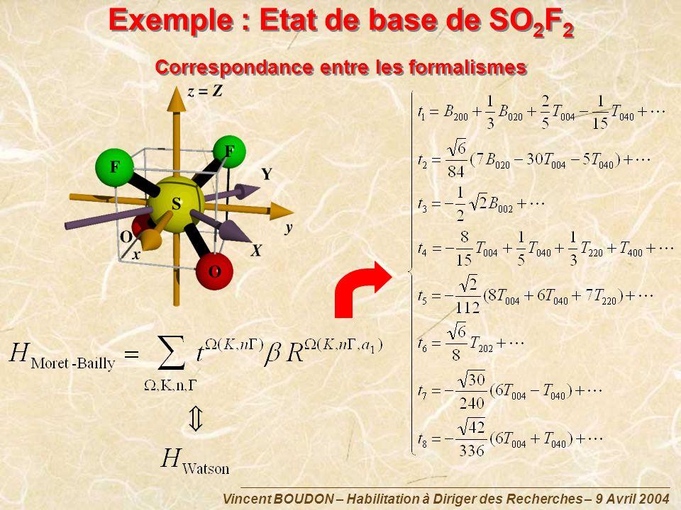Exemple : Etat de base de SO2F2 Correspondance entre les formalismes