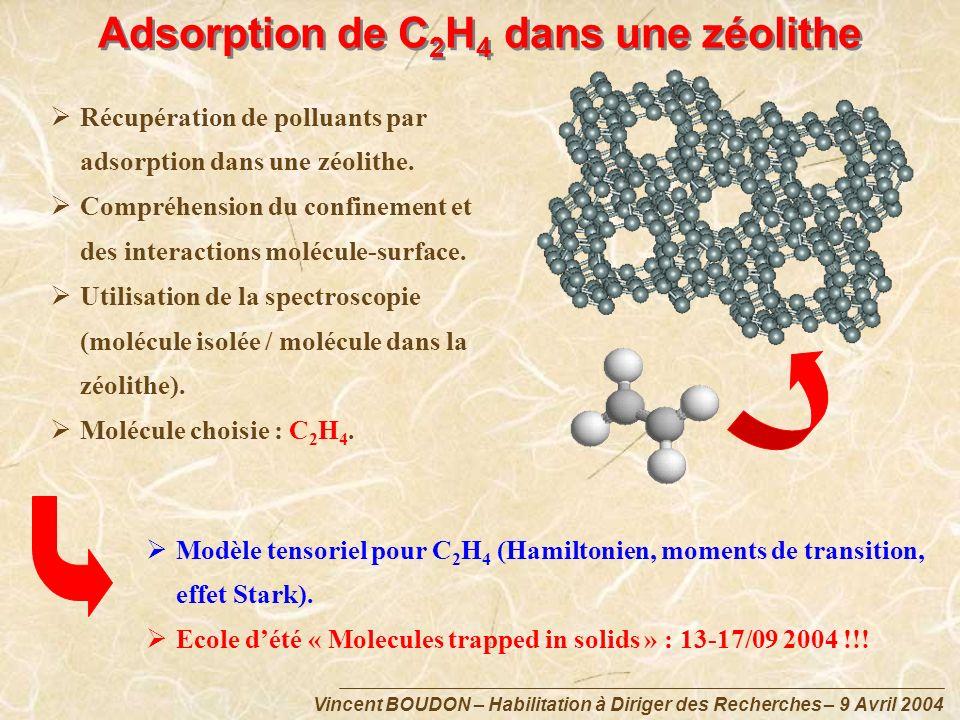 Adsorption de C2H4 dans une zéolithe
