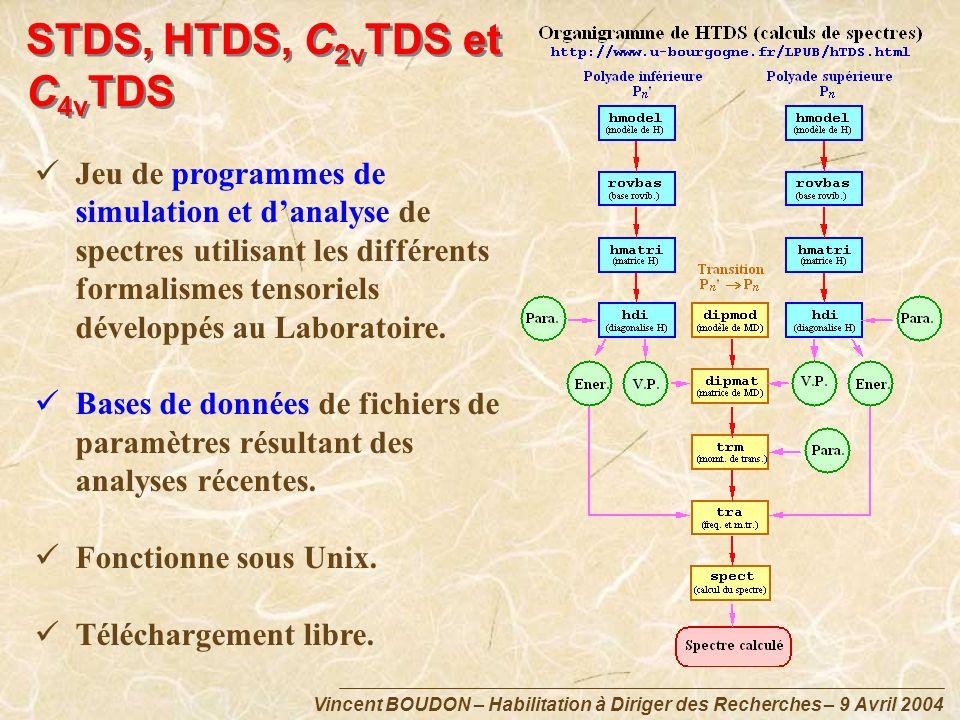 STDS, HTDS, C2vTDS et C4vTDS
