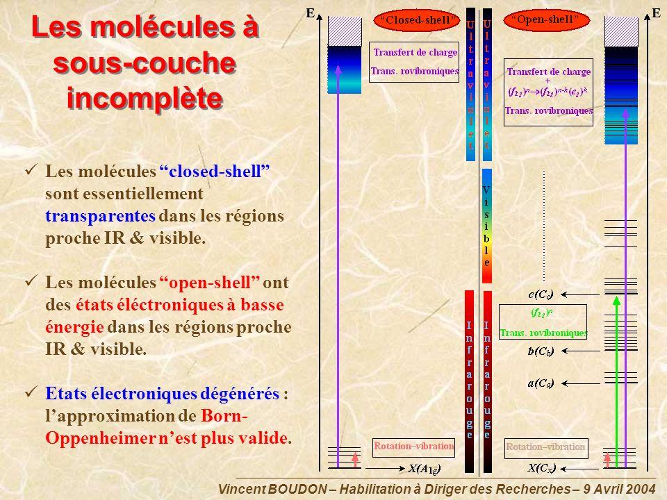 Les molécules à sous-couche incomplète