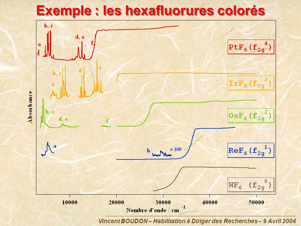 Exemple : les hexafluorures colorés