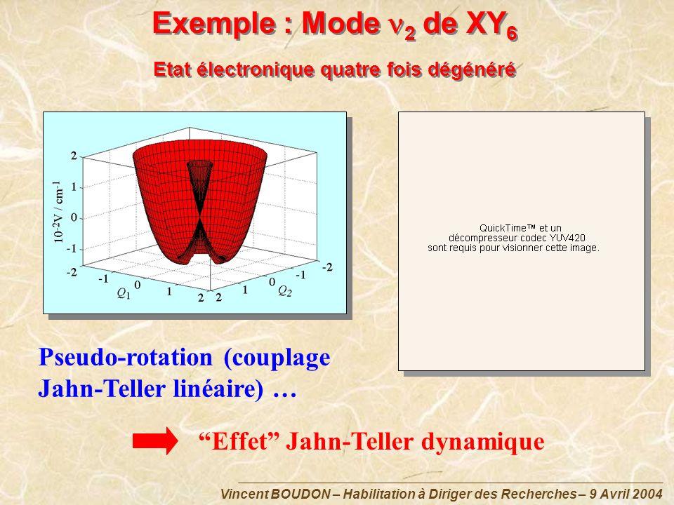 Exemple : Mode n2 de XY6 Etat électronique quatre fois dégénéré