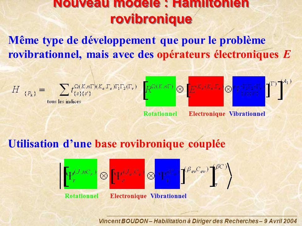 Nouveau modèle : Hamiltonien rovibronique