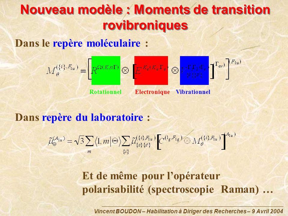 Nouveau modèle : Moments de transition rovibroniques