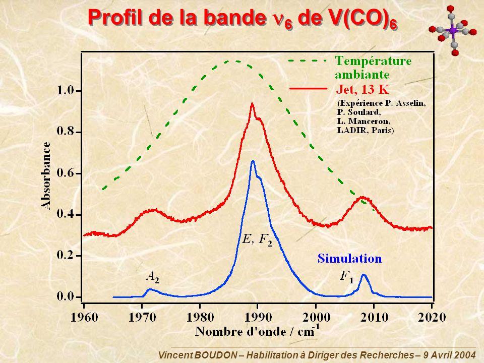Profil de la bande n6 de V(CO)6