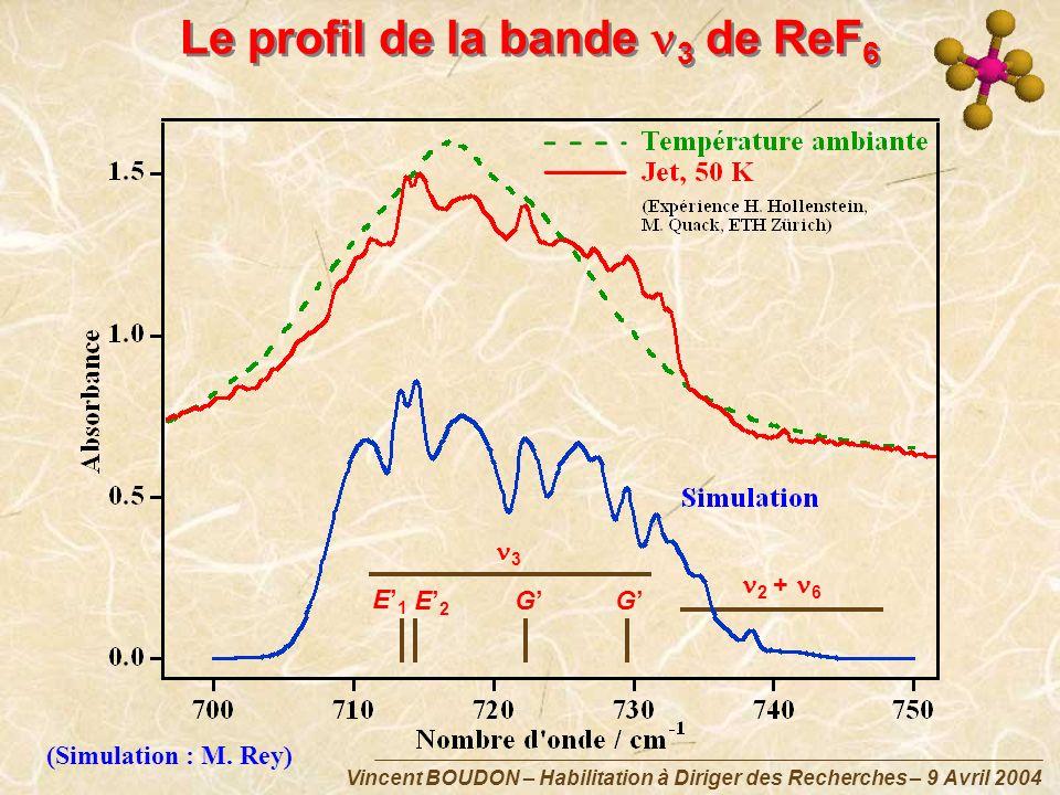 Le profil de la bande n3 de ReF6