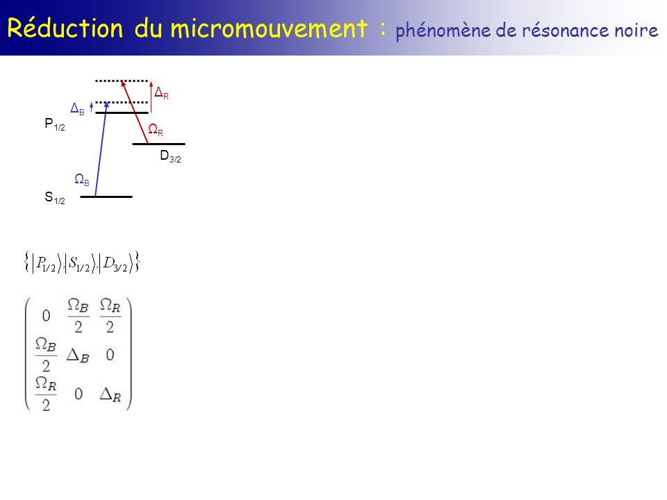 Réduction du micromouvement : phénomène de résonance noire