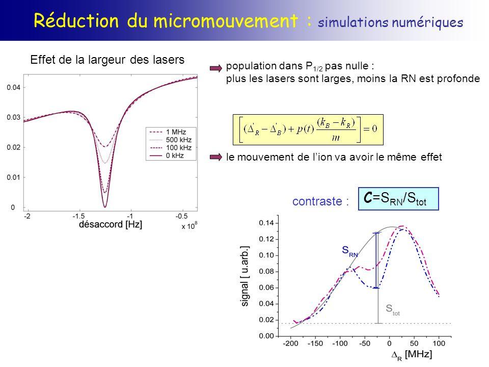 Réduction du micromouvement : simulations numériques