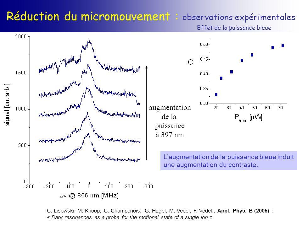 Réduction du micromouvement : observations expérimentales