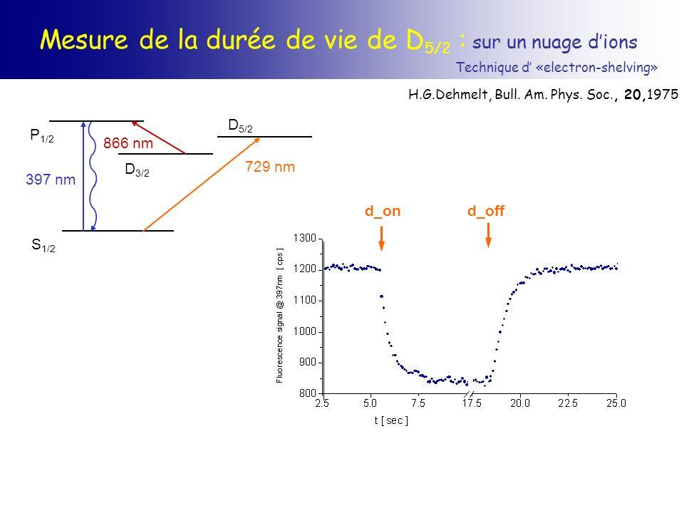 Mesure de la durée de vie de D5/2 : sur un nuage d'ions
