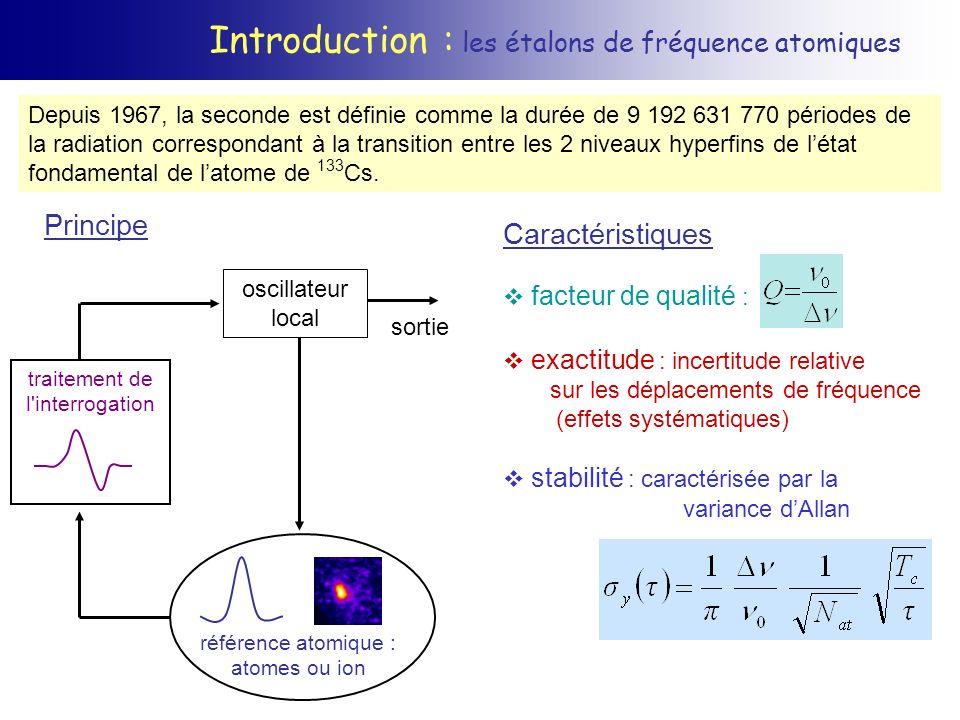 Introduction : les étalons de fréquence atomiques
