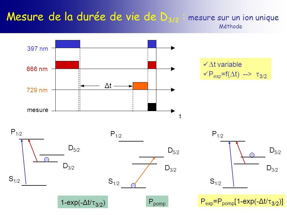 Mesure de la durée de vie de D3/2 : mesure sur un ion unique