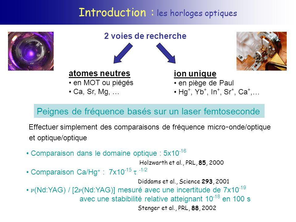 Introduction : les horloges optiques