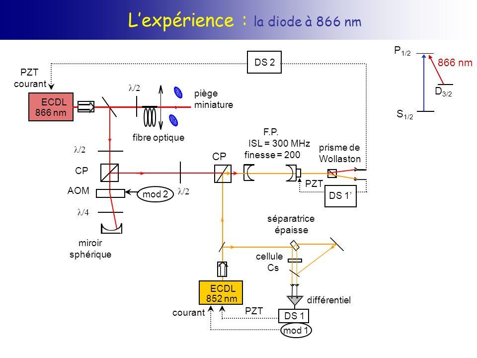 L'expérience : la diode à 866 nm