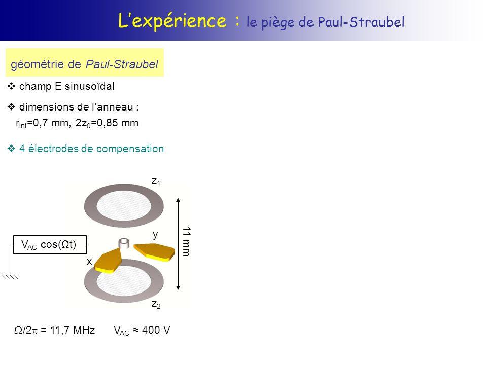 L'expérience : le piège de Paul-Straubel