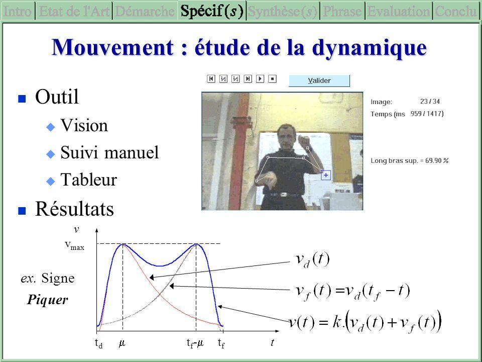 Mouvement : étude de la dynamique
