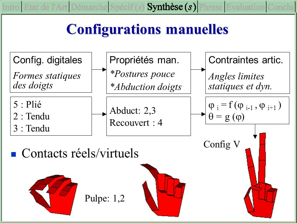 Configurations manuelles