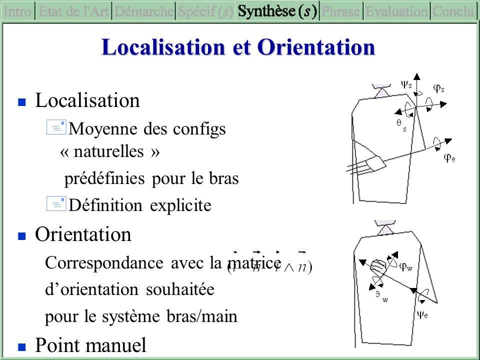 Localisation et Orientation
