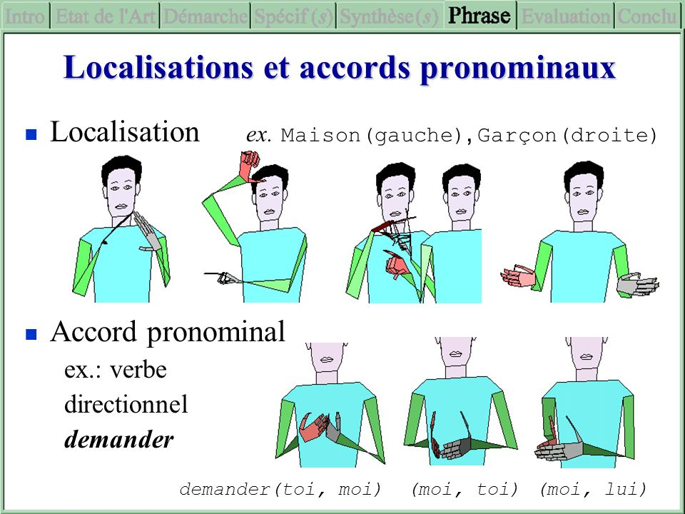Localisations et accords pronominaux
