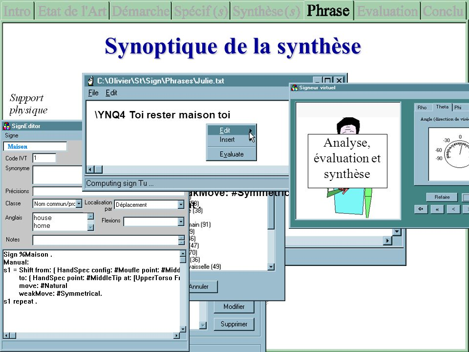 Synoptique de la synthèse