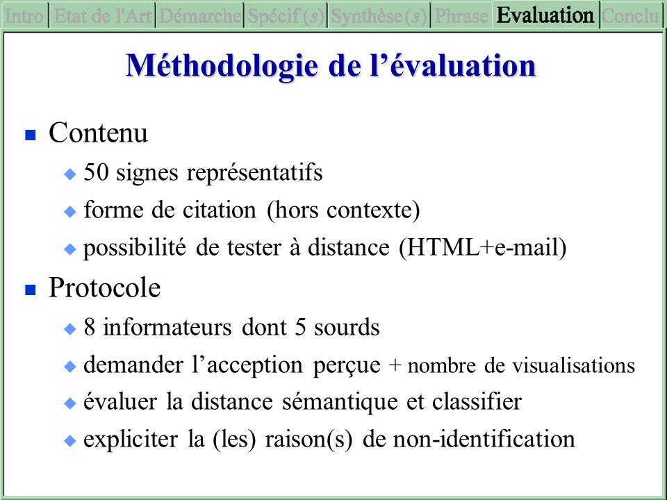 Méthodologie de l'évaluation